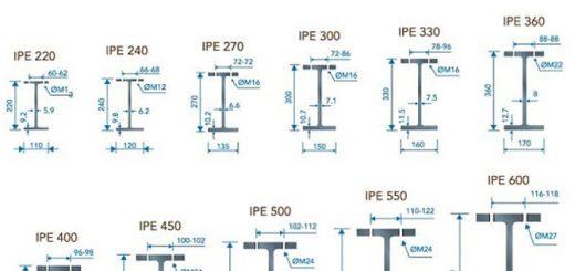 IPE 180
